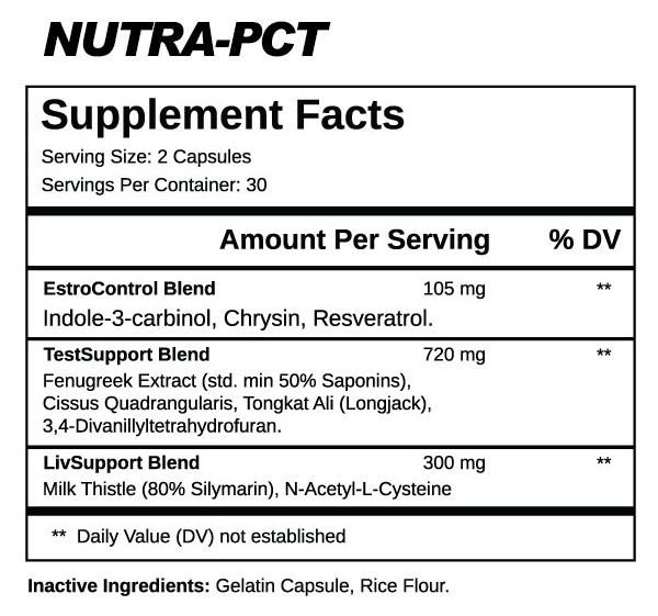 Nutra-PCT Supplement Facts supplement-facts