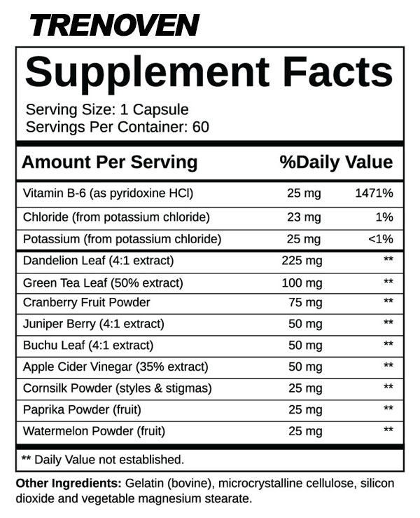 Trenoven Supplement Facts supplement-facts