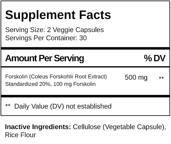 Forskolin Pure supplement-facts