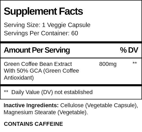 Green Coffee Plus supplement-facts