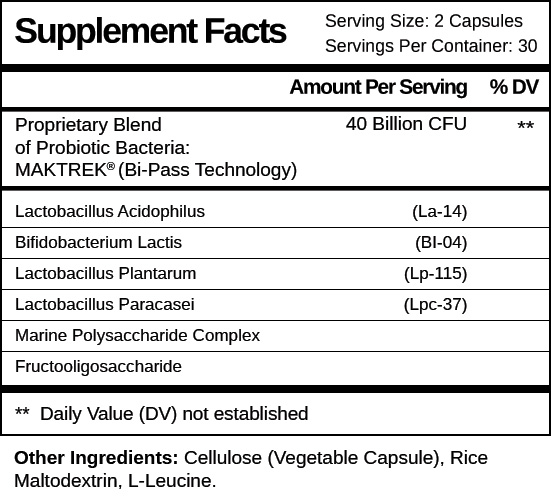 Probiotic 40-Billion supplement-facts
