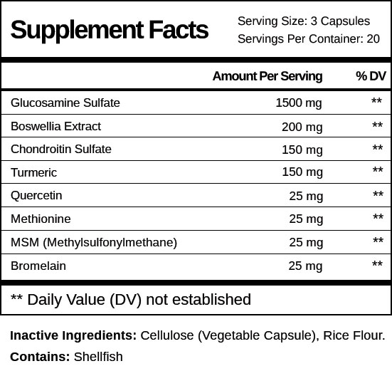 ProJoint Plus Supplement - List of ingredients